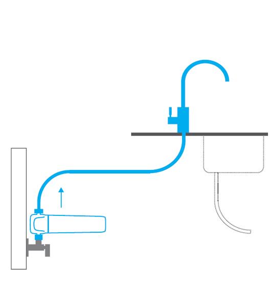 filtros_purificadores_hydrohelp_1